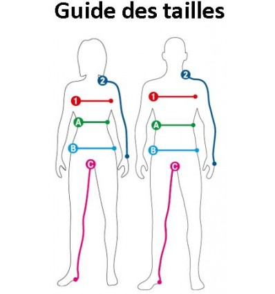 Advice Manual and small Tips for maintaining your Clothes (in French)